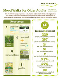Mood Walks Evaluation Infographic